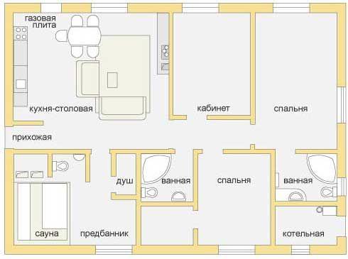 Маленькие одноэтажные коттеджи